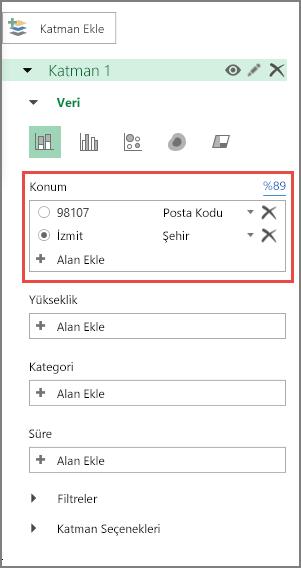 Posta Kodu olarak kabul edilen ZIP kodu
