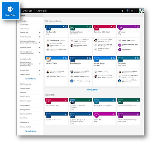 Modern SharePoint Online Giriş sayfası