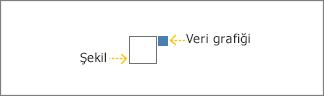 Gri kutu simgedir, Mavi kutu veri grafiğidir