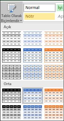 Tablo Olarak Biçimlendir için Excel Stil Galerisi seçimleri