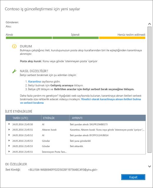 İleti izleme ayrıntılarının nasıl göründüğünün bir örneğini gösteren ileti izleme ayrıntıları sayfasının ekran görüntüsü.