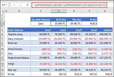 2 XLOOKUP'u iç içe koyarak tablodan yatay veri dönmek için kullanılan DÜŞEYARA işlevinin resmi. Formül: =DÜŞEYARA(D2,$B 6:$B 17,DÜŞEYARA($C 3,$C 5:$G 5,$C 6:$G 17))