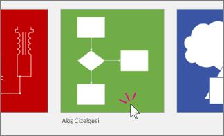 Akış çizelgesi kategorisi küçük resmi