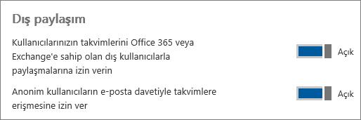 Yönetim merkezinde Dış paylaşım özelliğinin açık olduğunu gösteren ekran görüntüsü.