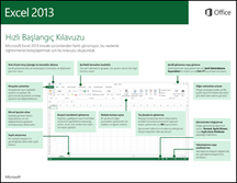 Excel 2013 Hızlı Başlangıç Kılavuzu