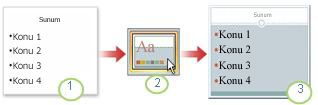 PowerPoint Temaları