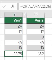 Formül boş hücrelere başvurduğunda Excel hata görüntüler