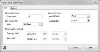 Gantt Grafiği Seçenekleri iletişim kutusu