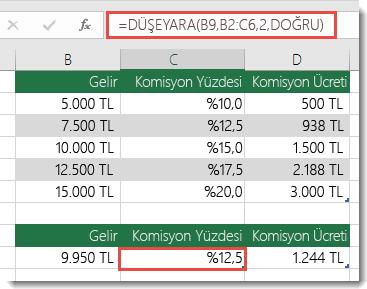 D9 hücresindeki formül =DÜŞEYARA(B9,B2:C6,2,DOĞRU)