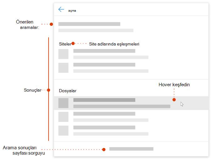 Araştırmak için modern arama kutusu ekran görüntüsü öğeleri işaretçiler ile