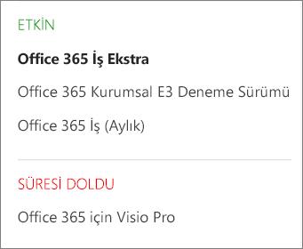Office 365 yönetim merkezinde durumlarına göre gruplandırılmış birden fazla aboneliğin listesini gösteren Abonelikler sayfası.