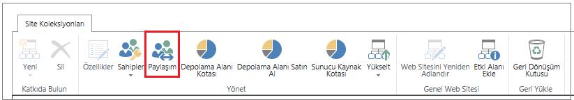 SharePoint Online yönetim merkezinde, Paylaşım düğmesinin vurgulandığı şerit