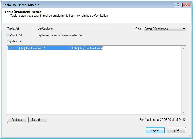 Varsayılan, kısa sözdiziminin kullanıldığı SQL Sorgusu