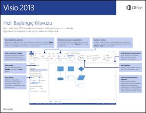 Visio 2013 Hızlı Başlangıç Kılavuzu