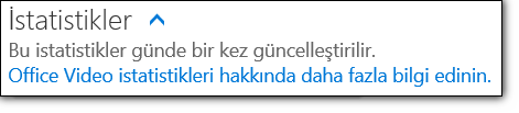 Office 365 Video istatistikleri