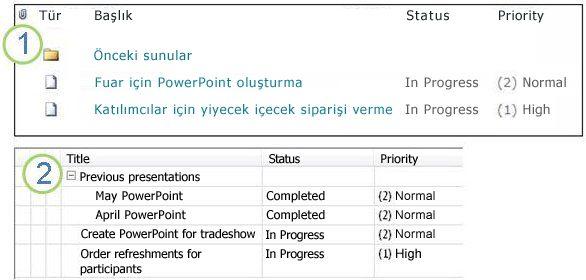 SharePoint sitesindeki ve SharePoint çalışma alanındaki SharePoint klasörleri
