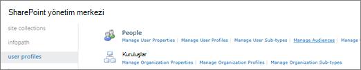 Kullanıcı profillerini sayfasında İzleyicileri Yönet bağlantısı