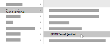 Şekilleriniz için BPMN temel şekilleri ekleyin.