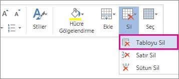 Word Web App'te bir tablo hücresinin içeriğini seçtiğinizde görünen Açılan menü kısmının görüntüsü; Tabloyu Sil seçeneği vurgulu.
