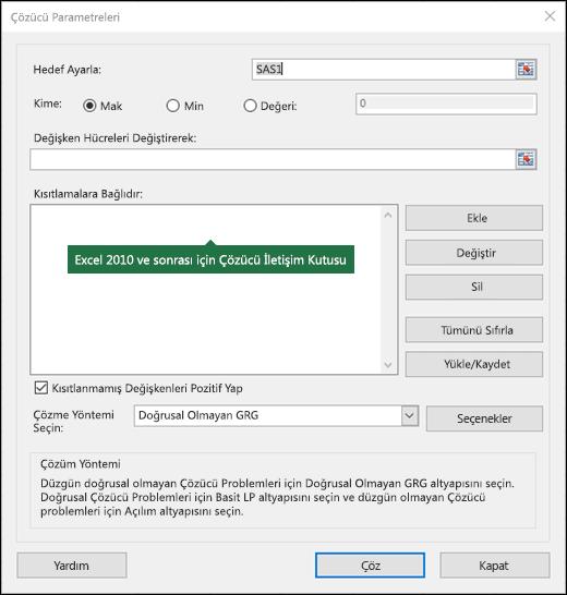 Excel 2010 + Çözücü iletişim kutusunun resmi