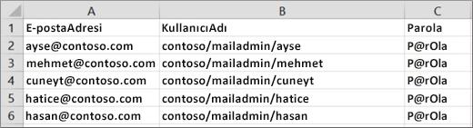 Exchange için örnek geçiş dosyası