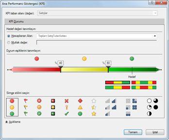 PowerPivot'ta KPI