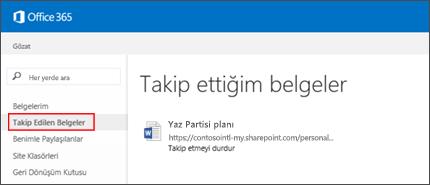 Office 365'te takip ettiğiniz OneDrive İş belgelerinin ekran görüntüsü.