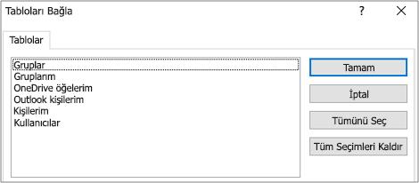 Önceden tanımlanmış filtrelerin listesi