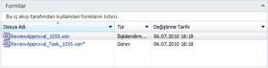Görev sayfasında kullanılan görev formları SharePoint Designer'da listelenir