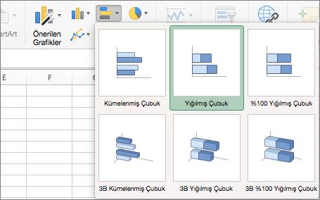Ekle sekmesinde Çubuk Grafik seçeneğini belirleyin ve sonra Yığılmış Çubuk Grafik öğesini seçin