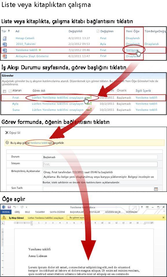 Öğe ve görev formuna liste veya kitaplıktan erişim sağlama