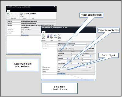 Tam izinlere ve Salt okunur izinlerine sahip özellikler sayfasını karşılaştırma