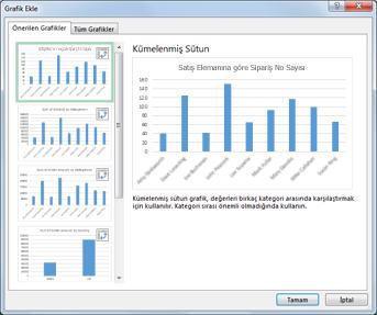 Önerilen PivotChart grafiklerini gösteren Grafik Ekle iletişim kutusu