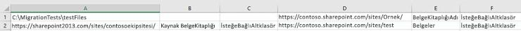CSV dosyası kullanırken SPO Geçiş Aracı örnek biçimi