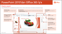 PowerPoint 2010'dan Office 365'e geçiş kılavuzuna ait küçük resim