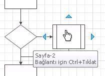 Alt Süreç şekli başka bir sayfada diyagramı yapılan bir alt süreci temsil eder.