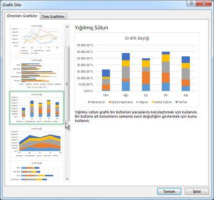 Grafik Ekle iletişim kutusundaki Önerilen Grafikler sekmesi