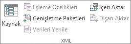 XML Yenileme Verileri
