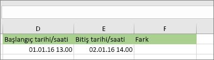 Başlangıç tarihi 01.01.2016 13:00; Bitiş tarihi 02.01.2016 14:00