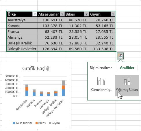 Hızlı Çözümleme ile Grafik Oluşturma