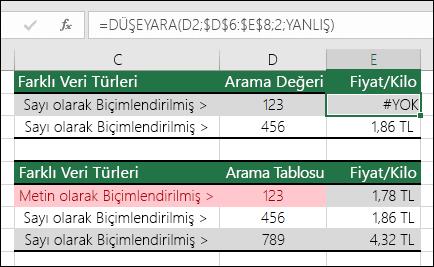 Yanlış değer türleri.  Aranan öğenin sayı olarak, ancak arama tablosunun metin olarak biçimlendirilmesi nedeniyle #YOK hatası döndüren DÜŞEYARA formülü örneği.