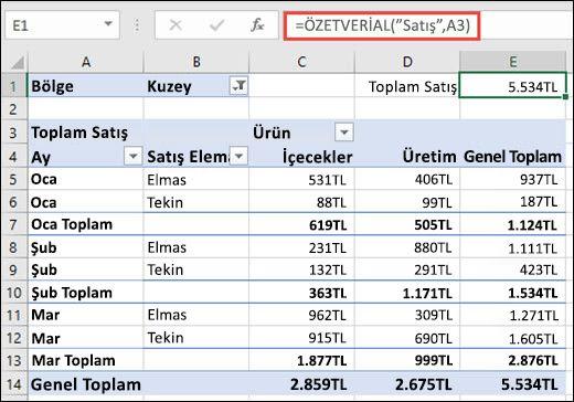 PivotTable 'dan verileri döndürmek için ÖZETVERIAL işlevini kullanma örneği.
