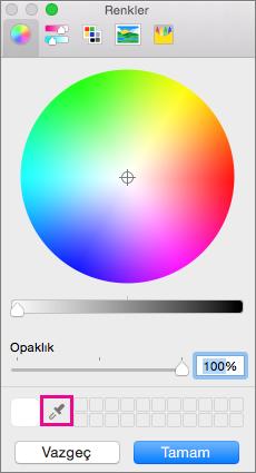Renk damlalığı aracını renkler kutusunda