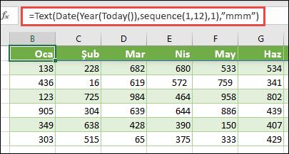 12 ayın dinamik listesini oluşturmak için metın, TARIH, yıl, bugün ve sıralı işlevlerinin birleşimini kullanın
