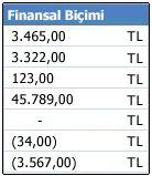 Hücrelere uygulanmış Finansal sayı biçimi