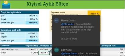 İki ortak çalışan arasında geçen konuşma dizisinin yer aldığı bütçe çalışma sayfası