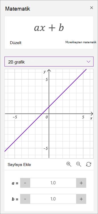 Bir grafikteki a ve b parametrelerini değiştirme.
