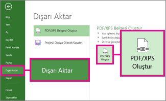 PDF/XPS Oluştur düğme resmi
