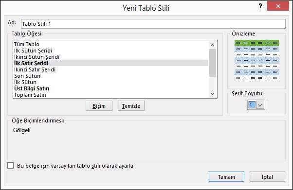 Tabloya özel stiller uygulamak için Yeni Tablo Stili iletişim kutusu