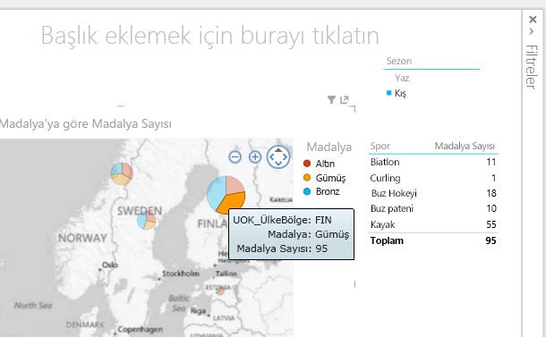dilimleyiciler, tablolar ve haritalar power view'da etkileşimlidir